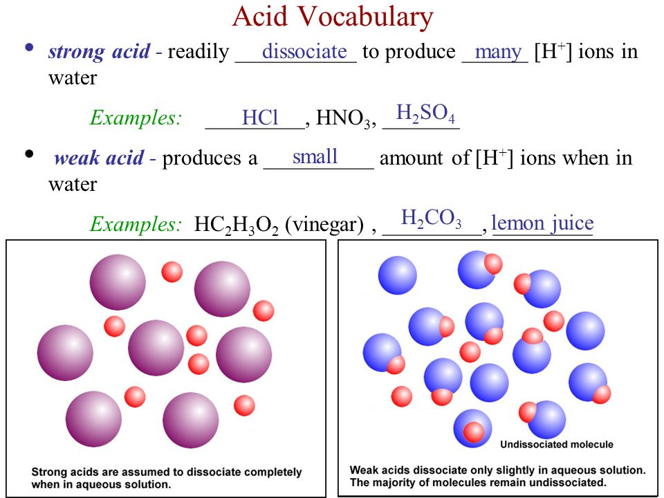 acid solution diagram citric acid solution diagram